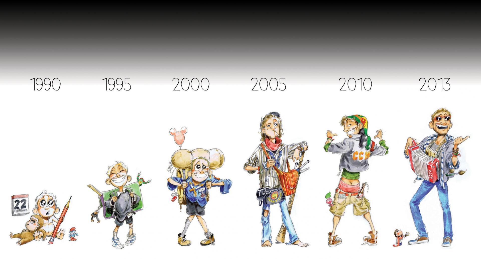 Olsen through time